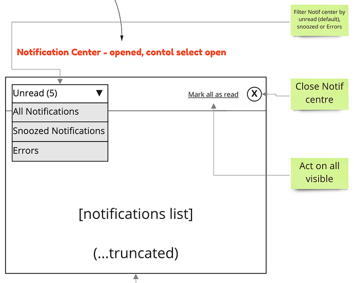 notification centre open